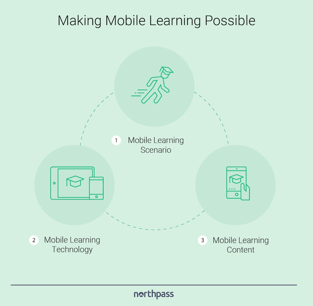 mobile-learning-infographic