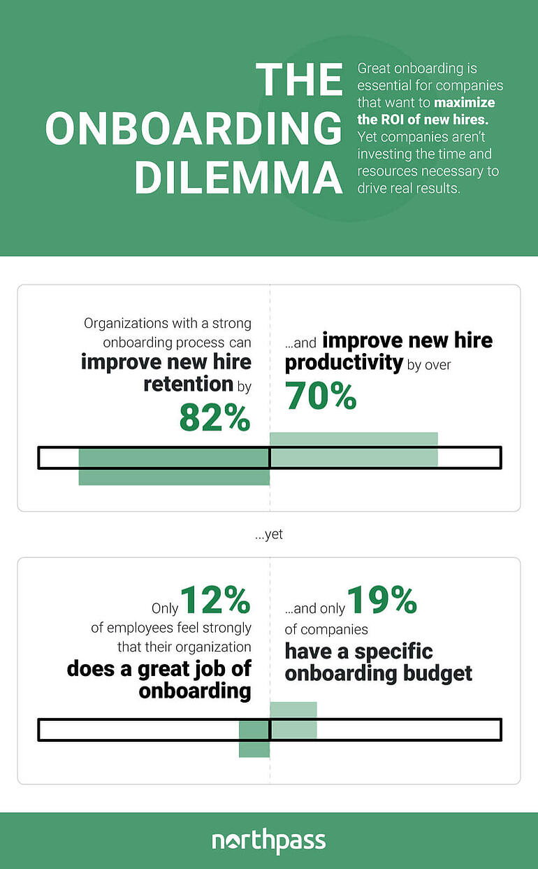 Onboarding_dilemma_graphic