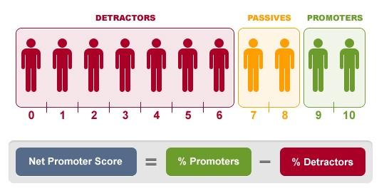 NPS-net-promoter-score.jpg