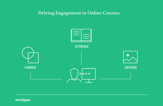 engagement-create-online-course.png