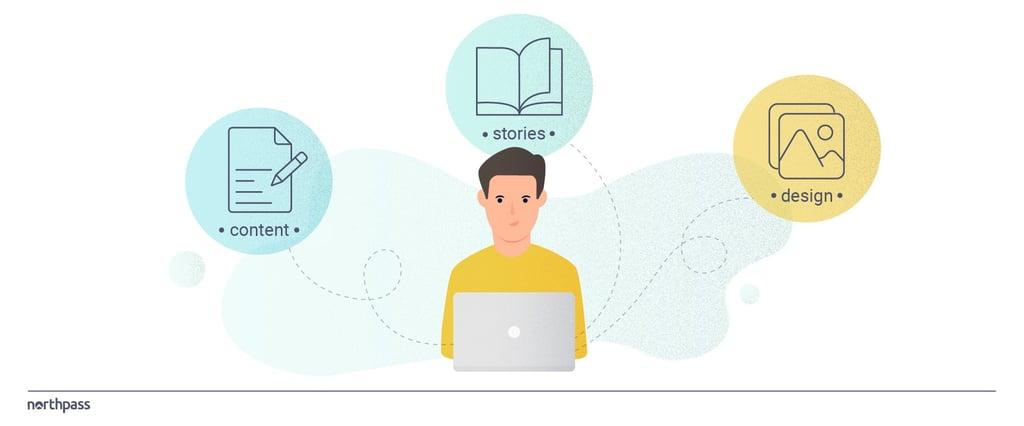 online-courses-interactive-elements