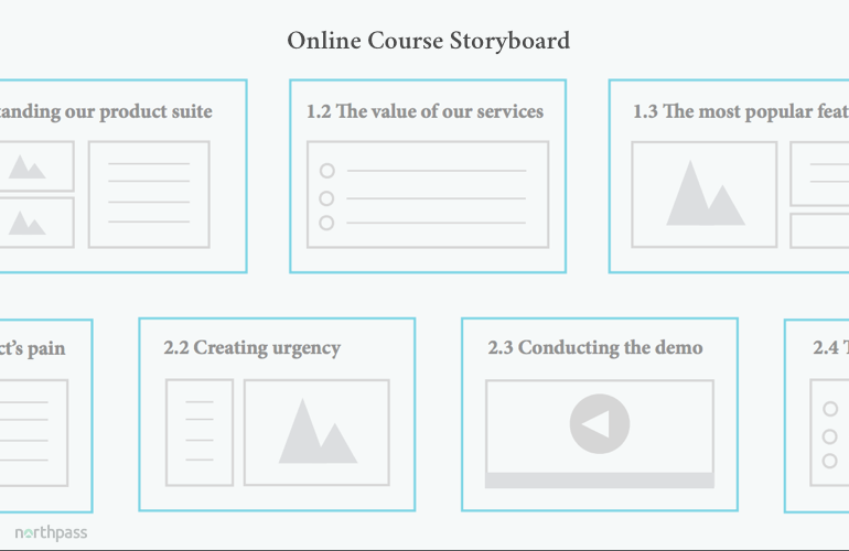 storyboard-create-online-course.png
