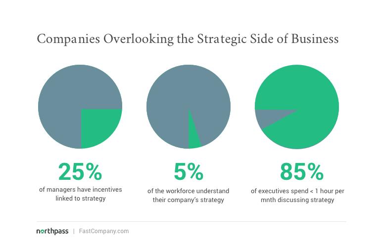 strategic-side-business-stats