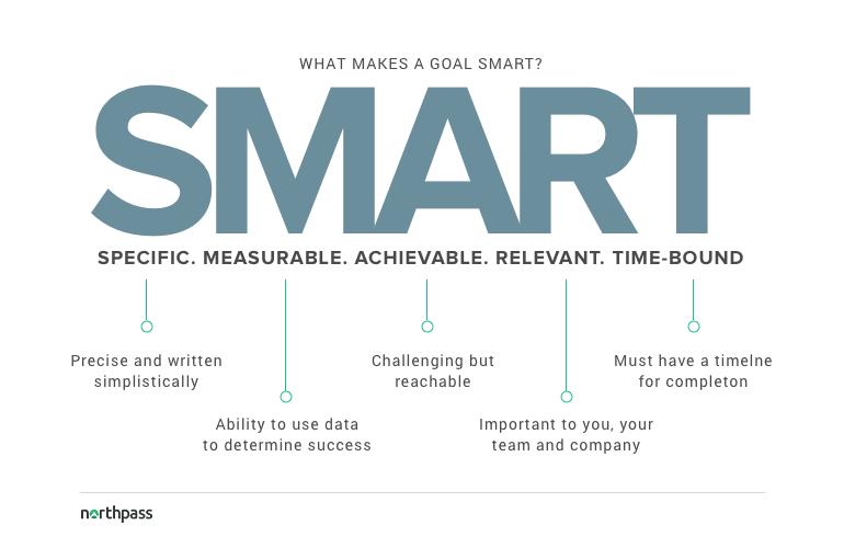 smart-goal-acronym